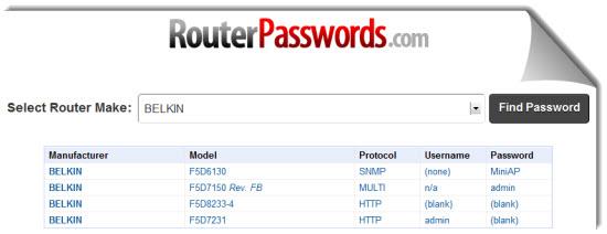 Default Router Password