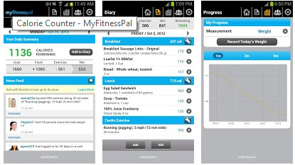 Latest Fitness Apps For Android Smartphones